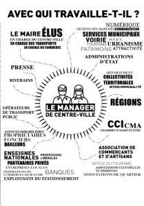 manager-centre-ville